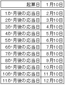 f:id:waenavi:20200407101024j:plain