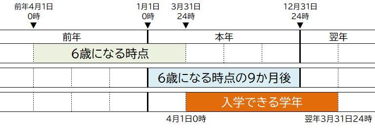 f:id:waenavi:20200408120354j:plain