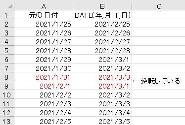 f:id:waenavi:20200408122839j:plain