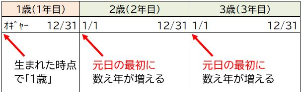 f:id:waenavi:20200414095517j:plain