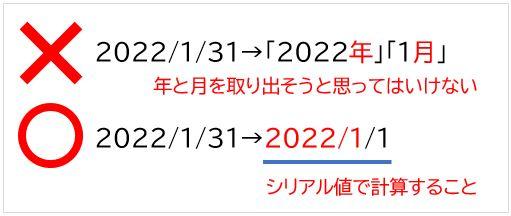 f:id:waenavi:20200414133918j:plain