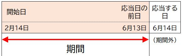 f:id:waenavi:20200417205504j:plain