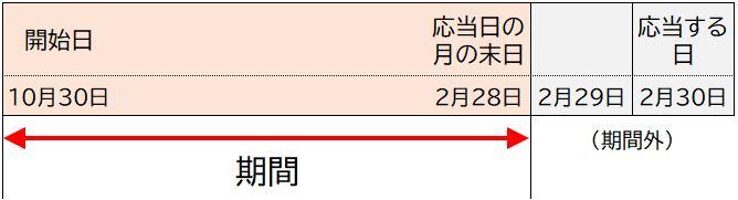 f:id:waenavi:20200417210354j:plain