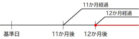 f:id:waenavi:20200420112636j:plain