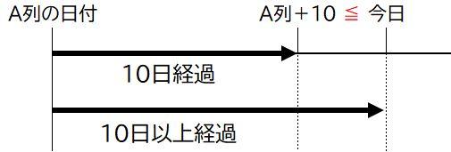 f:id:waenavi:20200506151740j:plain