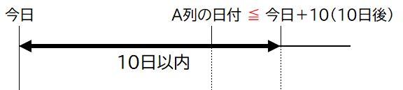 f:id:waenavi:20200506152332j:plain