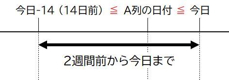 f:id:waenavi:20200506153321j:plain