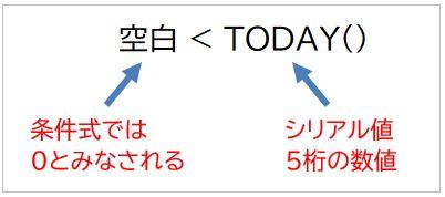 f:id:waenavi:20200506215823j:plain