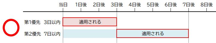f:id:waenavi:20200506222127j:plain