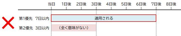 f:id:waenavi:20200506222208j:plain