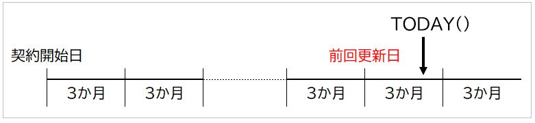 f:id:waenavi:20200508182327j:plain