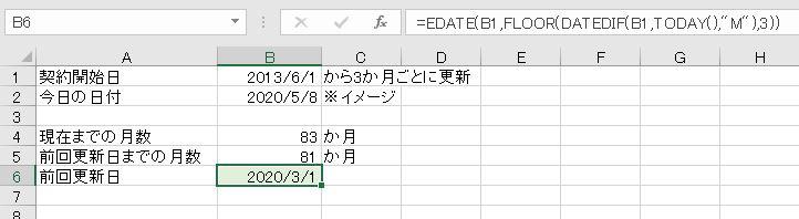 f:id:waenavi:20200508182810j:plain