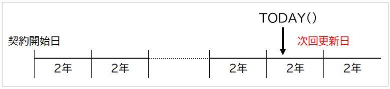 f:id:waenavi:20200508190635j:plain