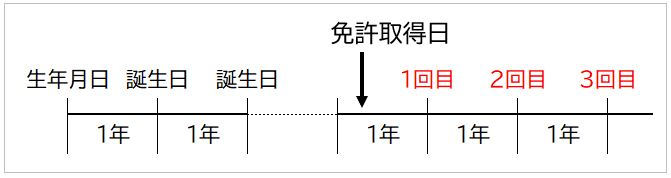 f:id:waenavi:20200508233301j:plain