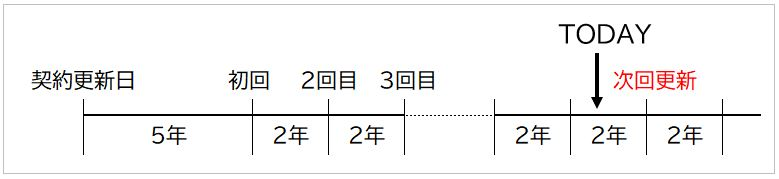 f:id:waenavi:20200508234455j:plain