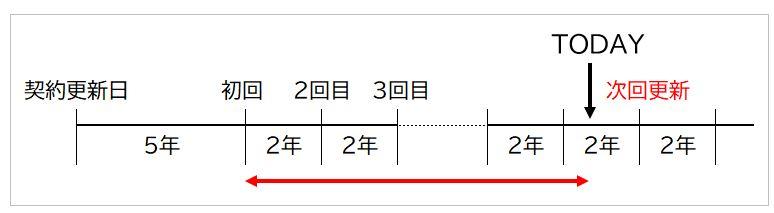 f:id:waenavi:20200508235052j:plain
