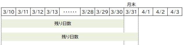 f:id:waenavi:20200511062915j:plain