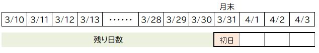 f:id:waenavi:20200511062957j:plain