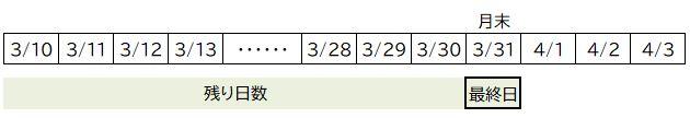 f:id:waenavi:20200511063316j:plain