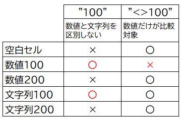 f:id:waenavi:20200612103049j:plain