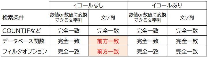 f:id:waenavi:20200612105253j:plain