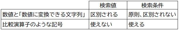 f:id:waenavi:20200612112343j:plain