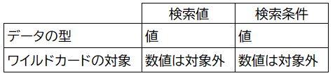 f:id:waenavi:20200612112403j:plain