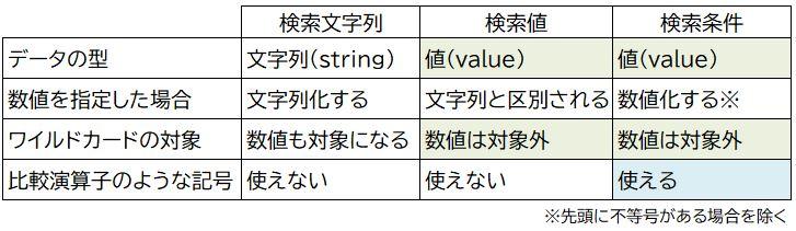 f:id:waenavi:20200612113654j:plain