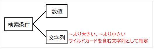 f:id:waenavi:20200612121456j:plain