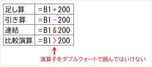 f:id:waenavi:20200612122257j:plain