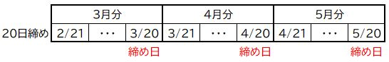 f:id:waenavi:20200620055657j:plain