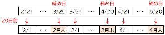 f:id:waenavi:20200620061518j:plain