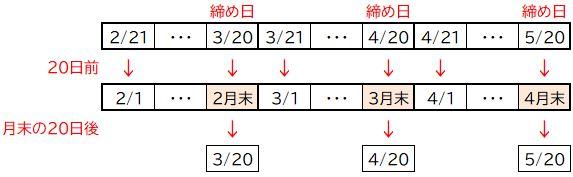 f:id:waenavi:20200620062330j:plain