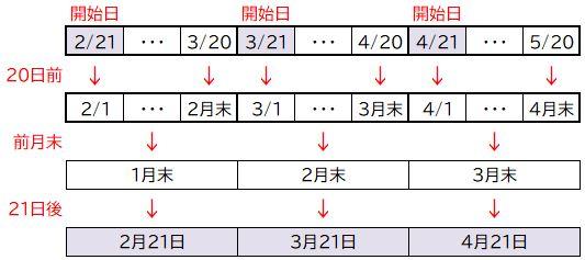 f:id:waenavi:20200620062555j:plain