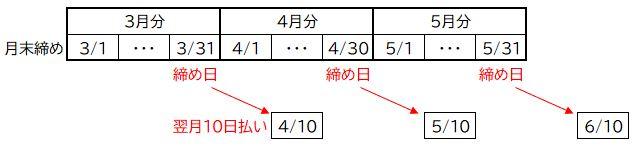 f:id:waenavi:20200620063253j:plain