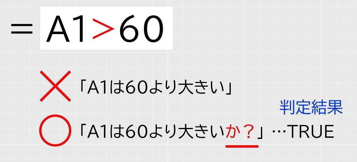 f:id:waenavi:20200917145913j:plain