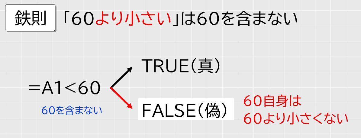 f:id:waenavi:20200920184752j:plain