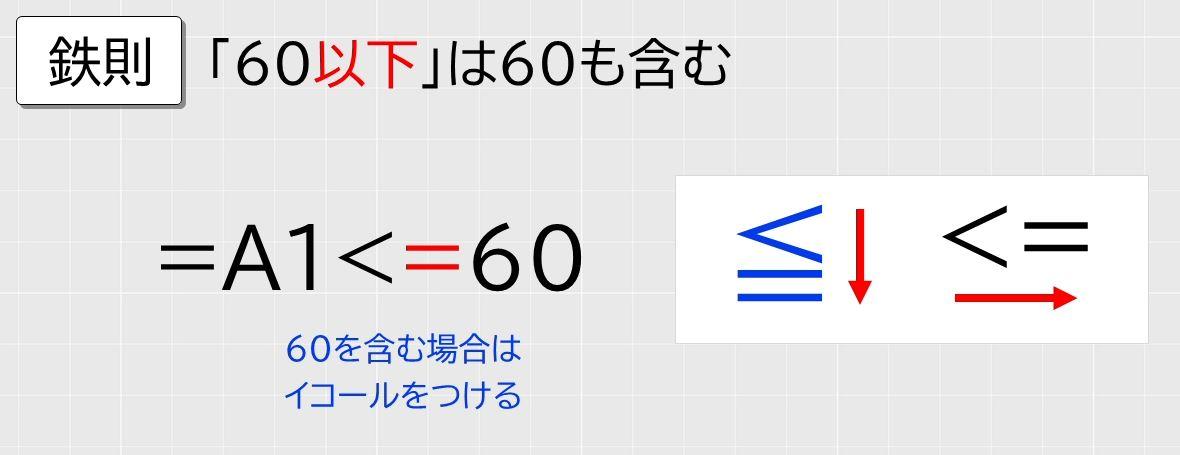 f:id:waenavi:20200920184755j:plain