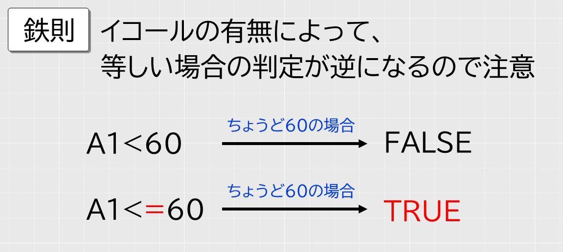 f:id:waenavi:20200920184805j:plain