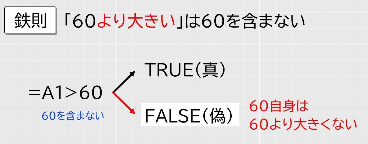 f:id:waenavi:20200920211937j:plain