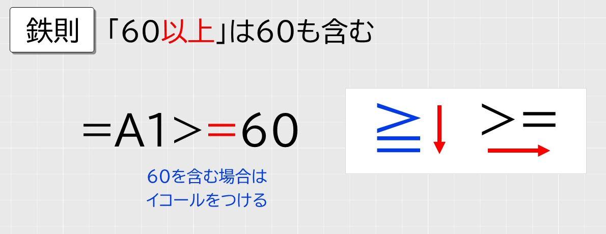 f:id:waenavi:20200920211944j:plain