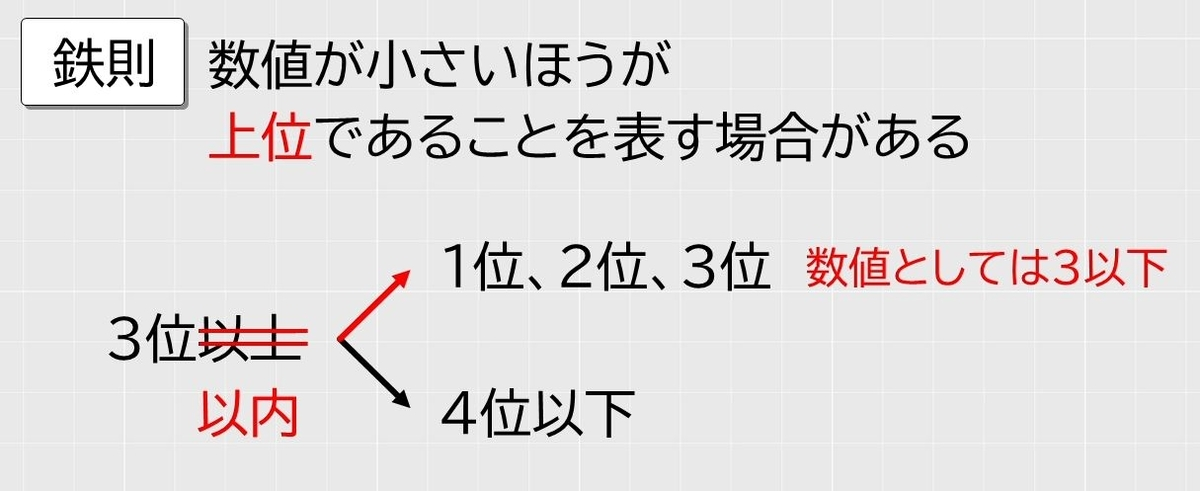 f:id:waenavi:20200920231504j:plain
