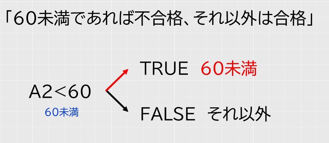 f:id:waenavi:20200921093848j:plain