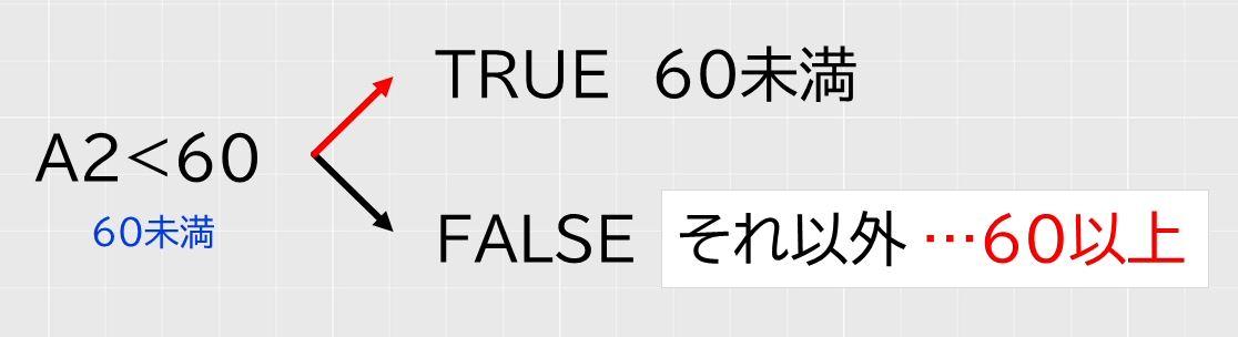 f:id:waenavi:20200921093852j:plain
