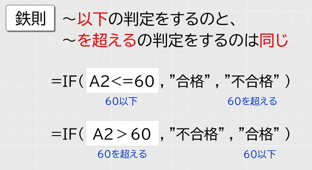 f:id:waenavi:20200921093903j:plain