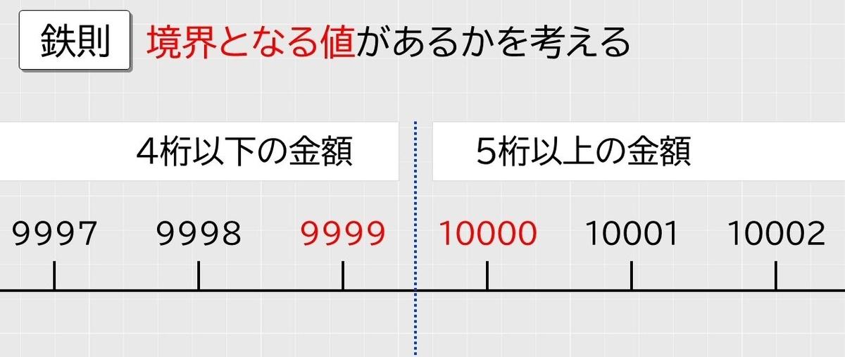 f:id:waenavi:20200921094600j:plain