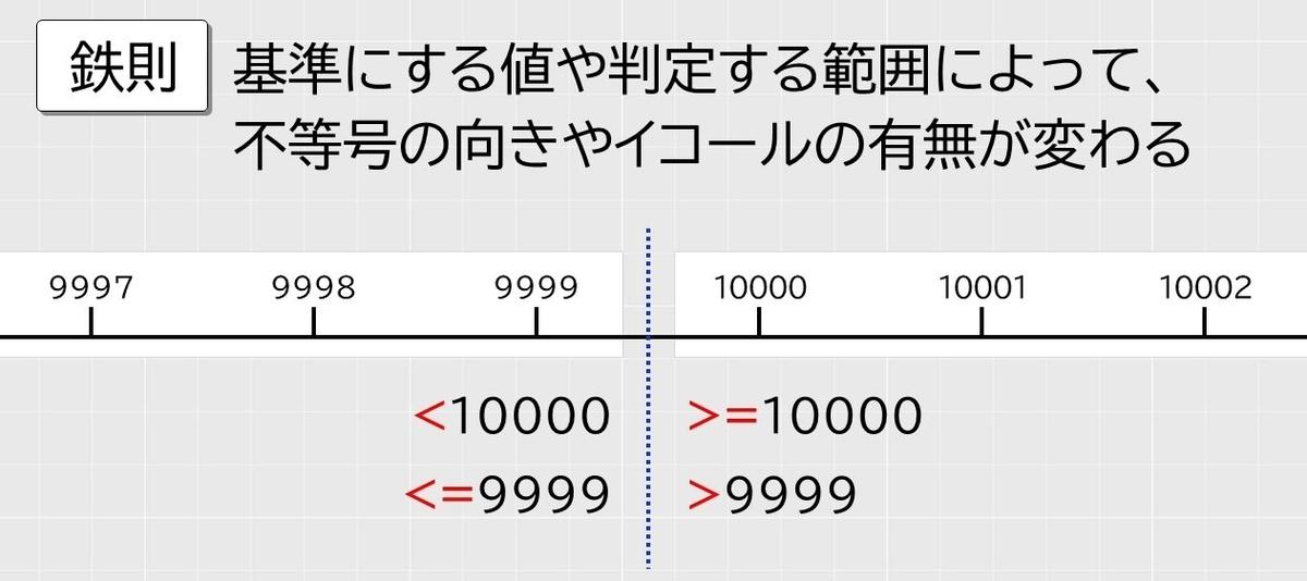 f:id:waenavi:20200921094628j:plain