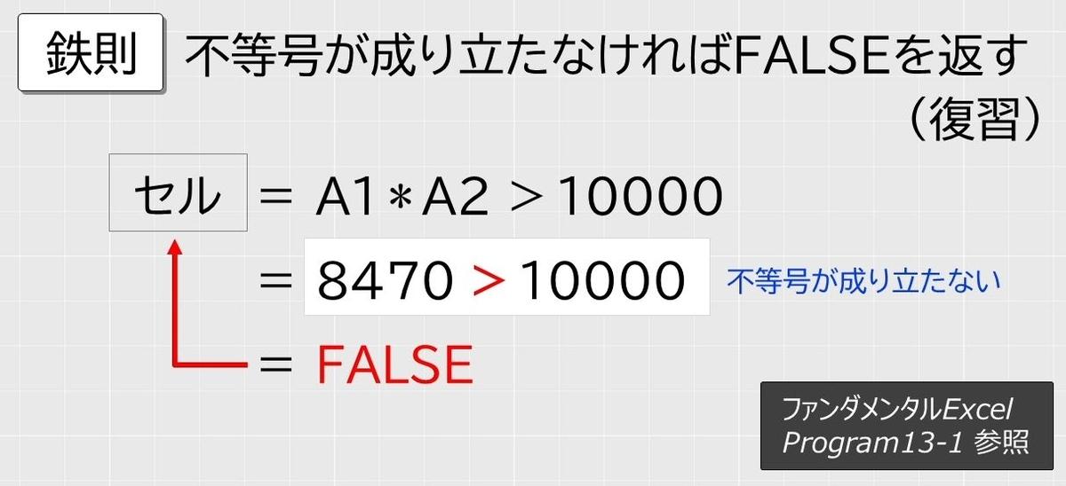 f:id:waenavi:20200921205329j:plain