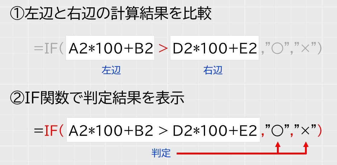 f:id:waenavi:20200921210033j:plain