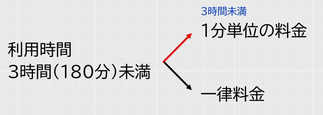 f:id:waenavi:20200921215016j:plain